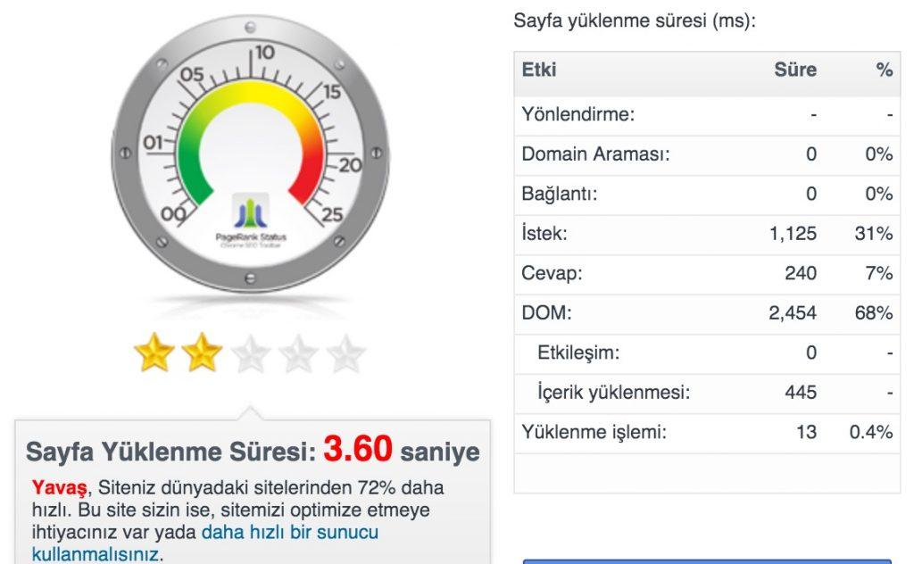 Web-speed