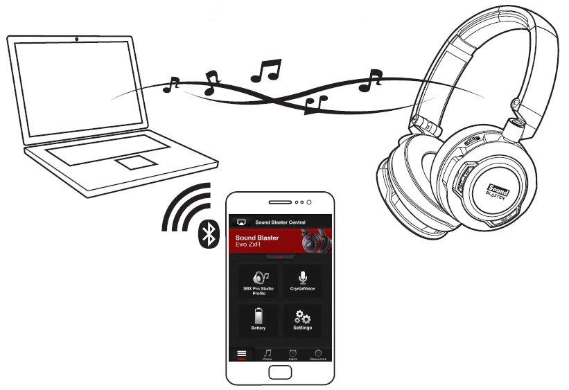 Bluetooth 5 Bağlantılı Cihazlar