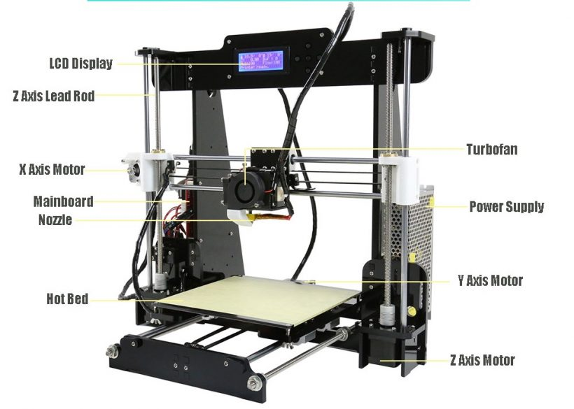 Photo of Anet 3D Printers BOM Part List and Sourcing Guide