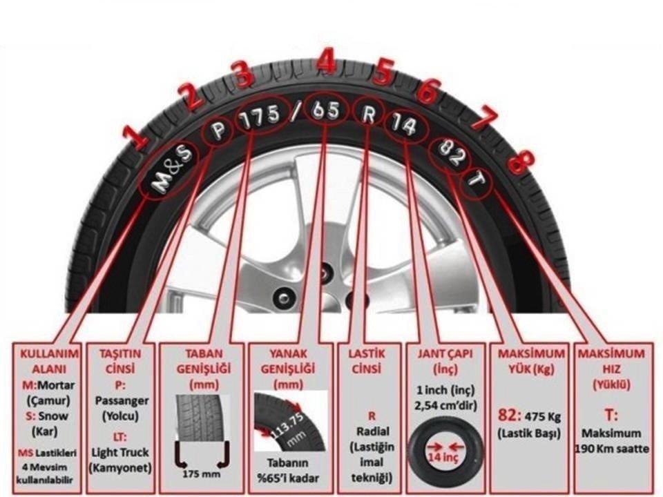 araba-lastigi-teknik-bilgiler
